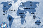Continente americano tiene mayor presencia en el ranking AMB